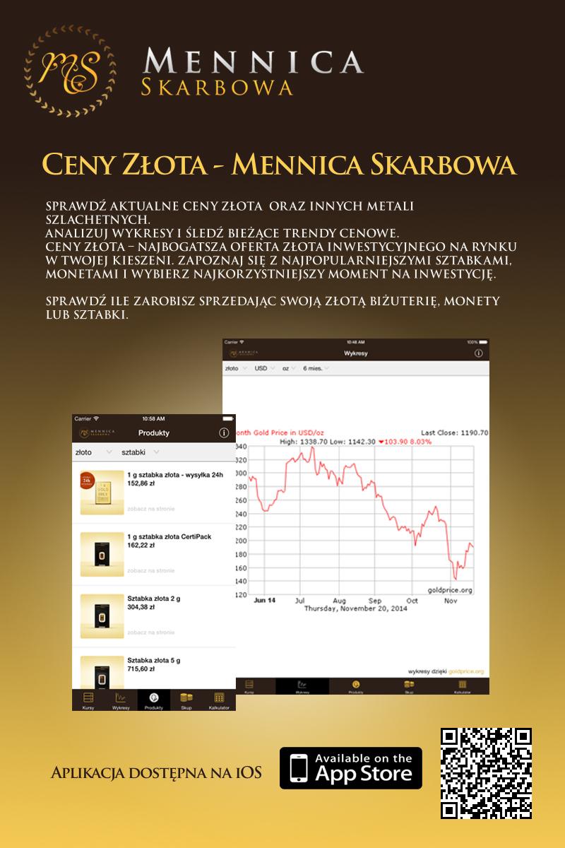 aplikacja kursy złota